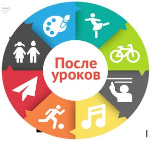 В образовательных учреждениях города установлен единый подход к организации платных дополнительных занятий